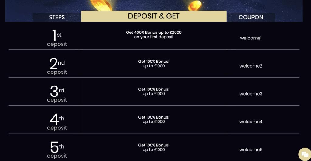 betswagger bonus