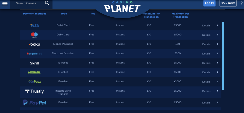 Casino planet payments